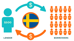 Person-till-person-finansiering kommer till Sverige